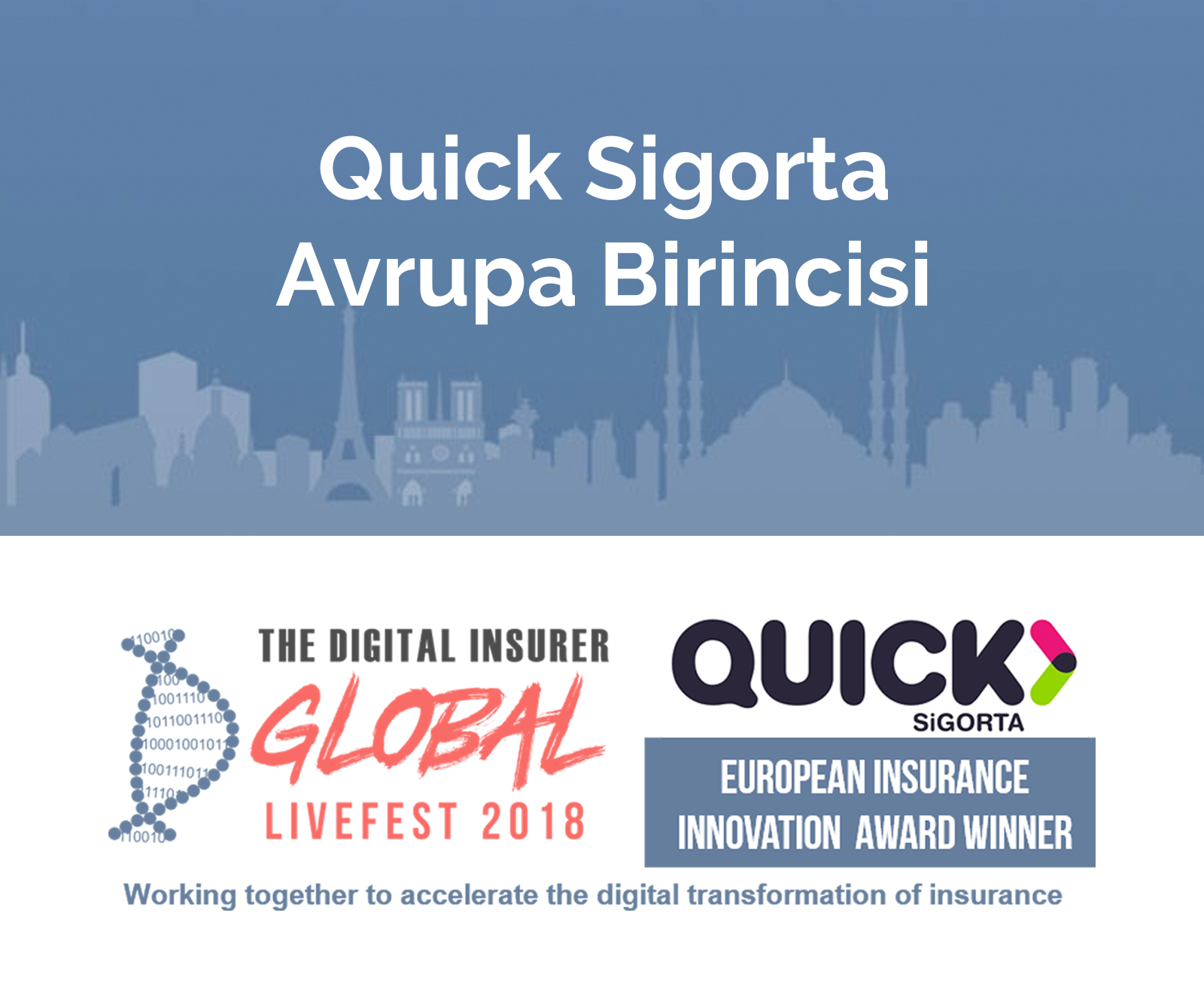 Quick Sigorta Avrupa Birincisi The Digital Insurer